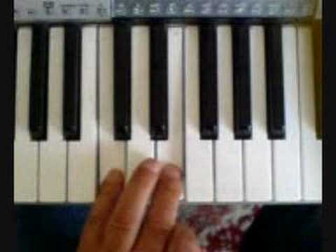 Piano piano keys and chords : The easiest way to learn chords on the keyboard/piano.Part 1 - YouTube