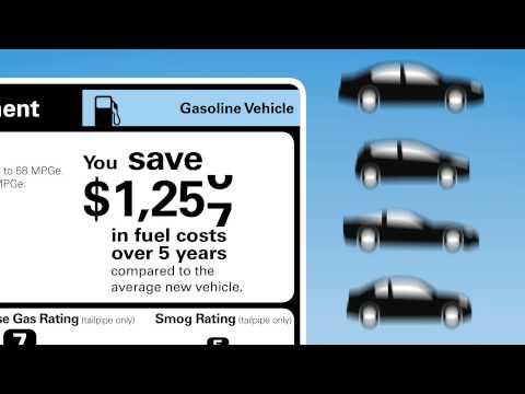 Learn About the Fuel Economy Label