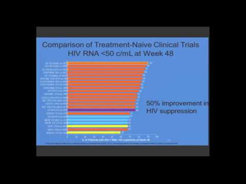 Prof. Clifford Leen - Progress in Antiviral Treatment