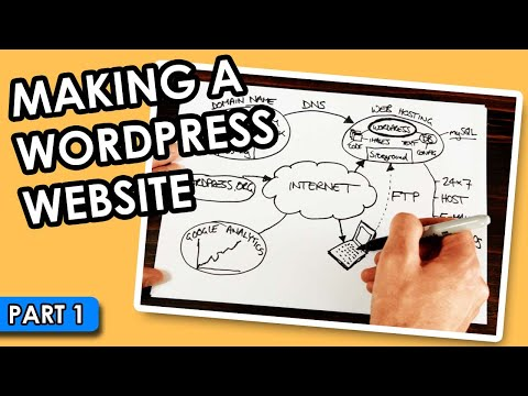 How to make your own business website - WORDPRESS FUNDAMENTALS (part 1) thumbnail
