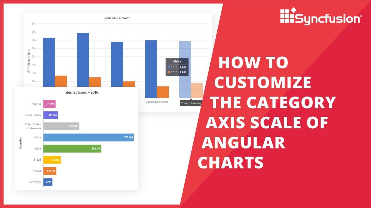 How to Customize the Category Axis of Angular Charts