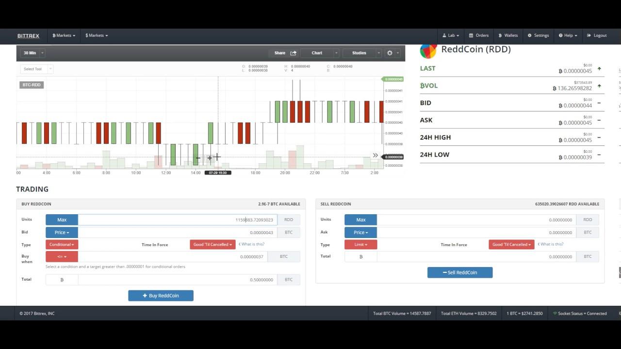 How To Get Usdt Trading On Bittrex Bitfinex Sell Order