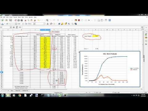 How to interpret a sieve analysis