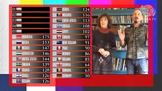 Terra TV Mexico  The Results with Paul