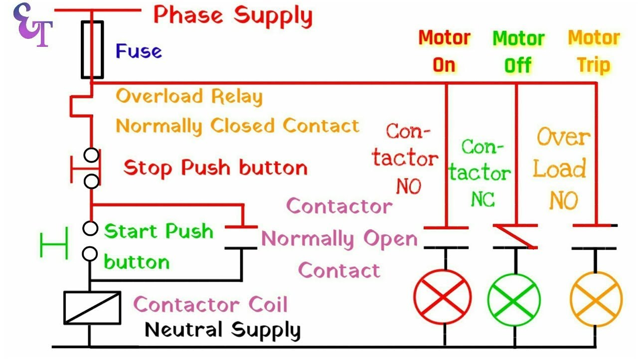TRIP , ON , OFF Indication WIRING in DOL STARTER / DOL ...