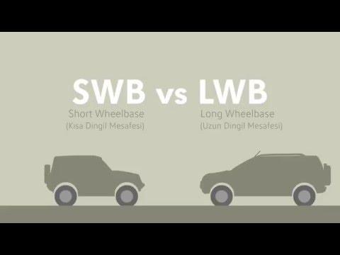 SWB vs LWB