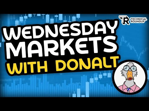 Wednesday Markets – Post Nuke Crypto Market Overview