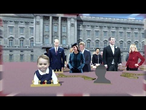 La Famille Royale Britannique Youtube