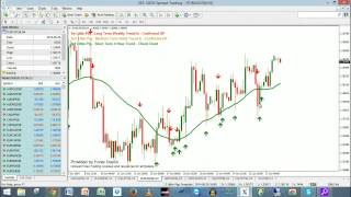 3 Little Pigs Trading Strategy In The Live #Forex Markets - 30-Jun-2014