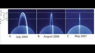 Sebastian Kunz Reports: Uranus Rings On Edge