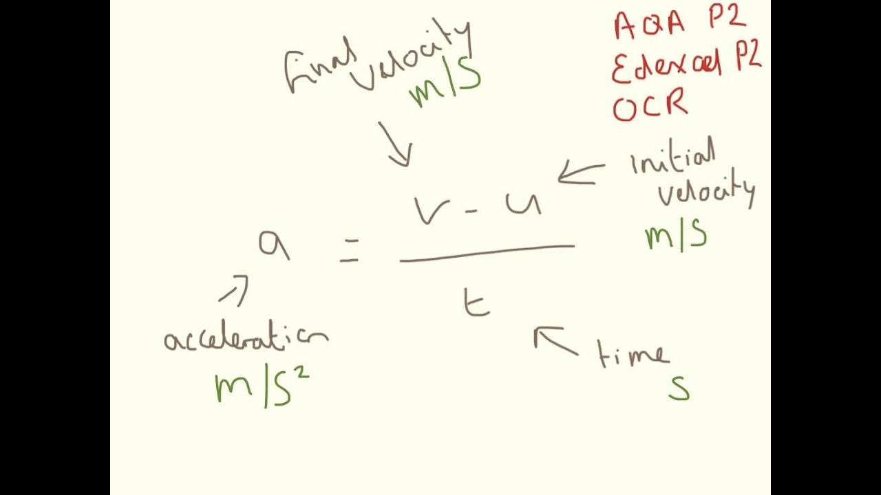 Physics Equation Sheet Gcse Aqa Unit 2