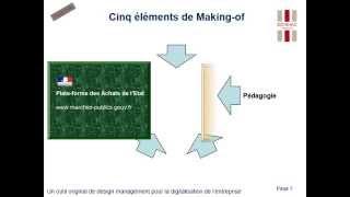Management de l'innovation d'organisation - une expérience projet en ligne