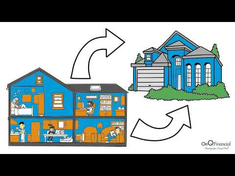 Reverse Mortgages - What You Need To Know