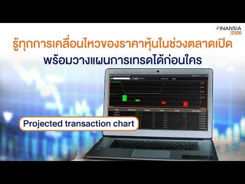 EP 06: คาดการณ์ราคาหุ้นช่วงตลาดกำลังจะเปิด/ปิดด้วยกราฟ (Projected Transaction Chart)