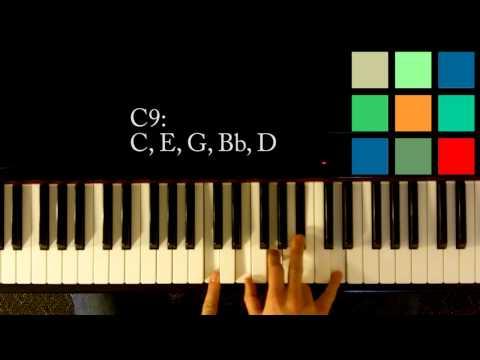 C9 Piano Chord — Music Box Listen