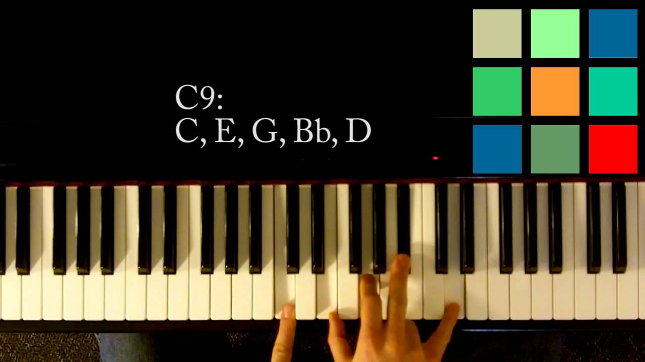 How To Play A C9 Chord On The Piano Youtube