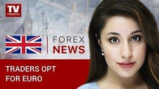 InstaForex tv news: Recap of European trades on 06.11.2018: EUR/USD, GBP/USD