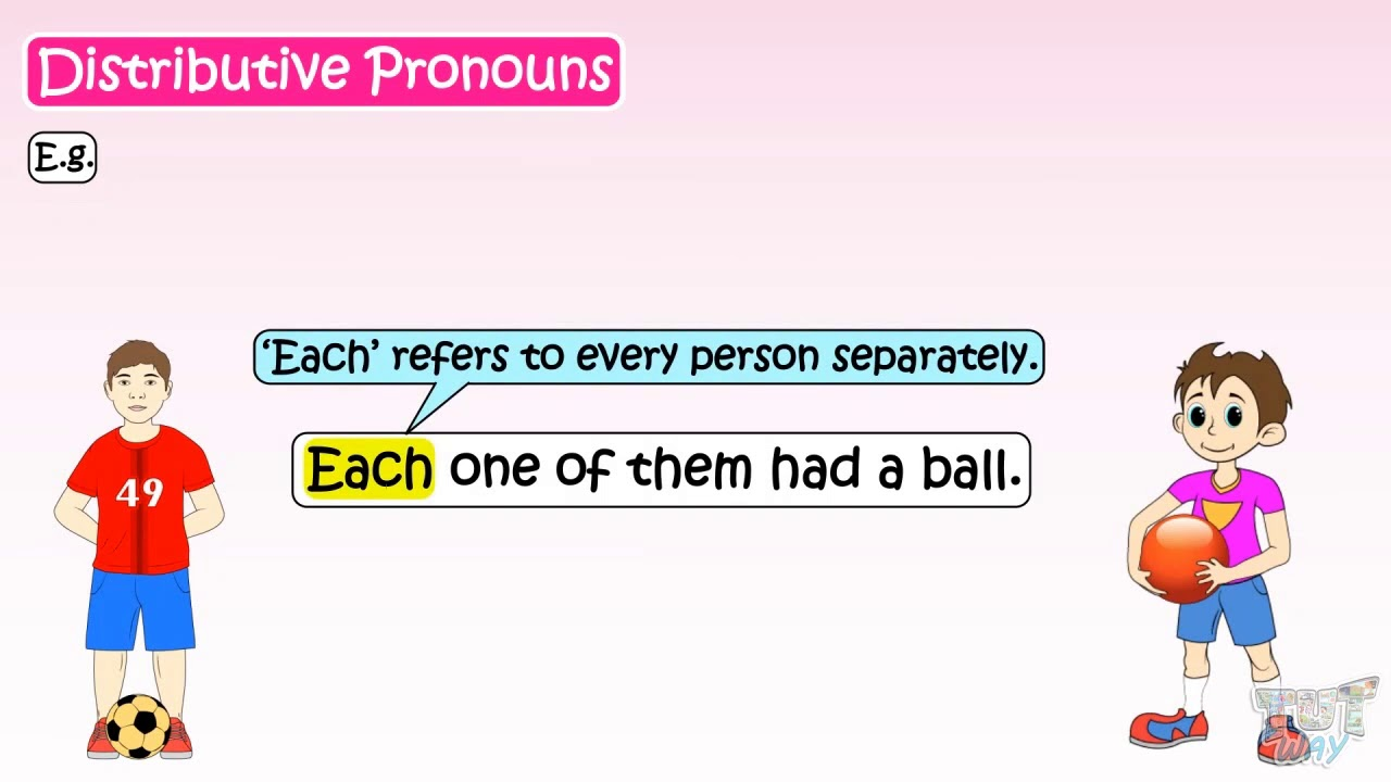Indefinite and Distributive Pronouns (Kinds Of Pronouns ...