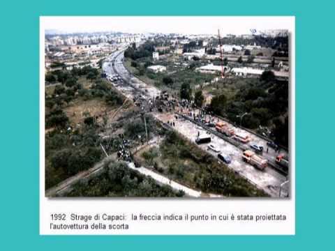 Squadra Mobile Palermo 1931 2005