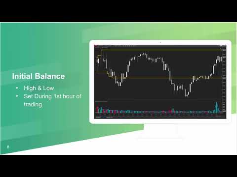 What Is Initial Balance? – ChartSpots