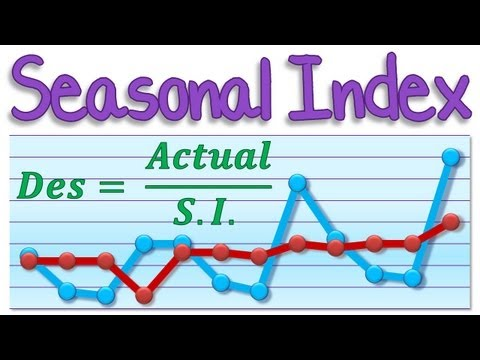 Maths Tutorial: Seasonal Indices (Seasonal Index)