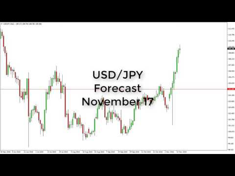 USD/JPY Technical Analysis for November 17 2016 by FXEmpire.com