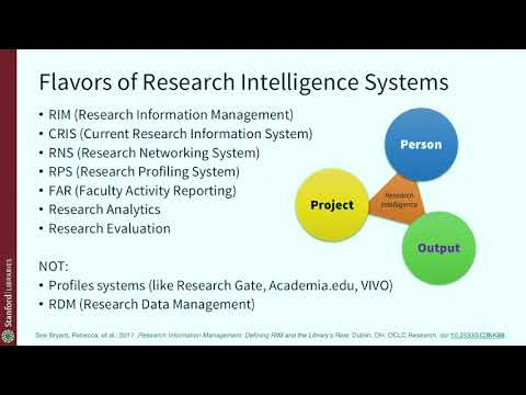 RIALTO: Research Intelligence at Stanford