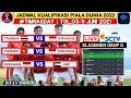 Jadwal Timnas Kualifikasi Piala Dunia 2022 | Indonesia vs Thailand | Indonesia vs Vietnam |Live Sctv