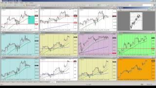 Обзор рынка 26 08 2014