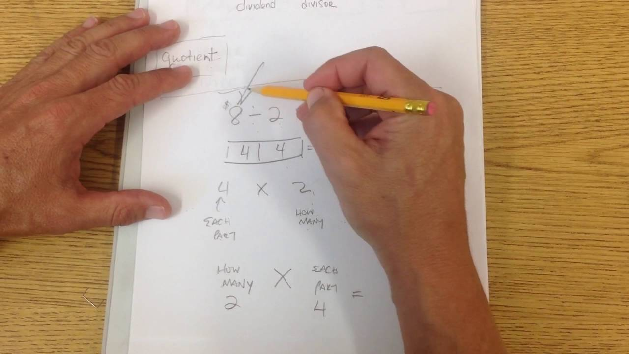 How to write a division expression vs. multiplication expression