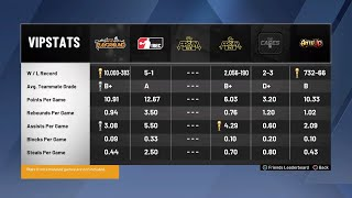 SECRET MYPARK TIPS TO WIN MORE PARK GAMES! REVEALING MY MOST USED MYPARK STRATEGIES!