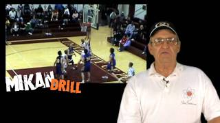 The Ultimate Finishing Drill (Finish like Dirk, Lebron, Shaq, Dwyane Wade, Kobe) -- The Mikan Drill