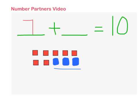 Number Partners of 10 Videos