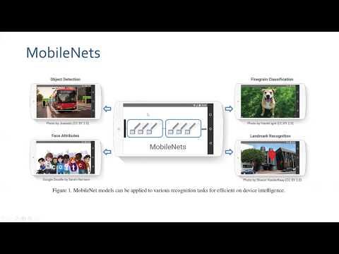 PR-044: MobileNet - YouTube