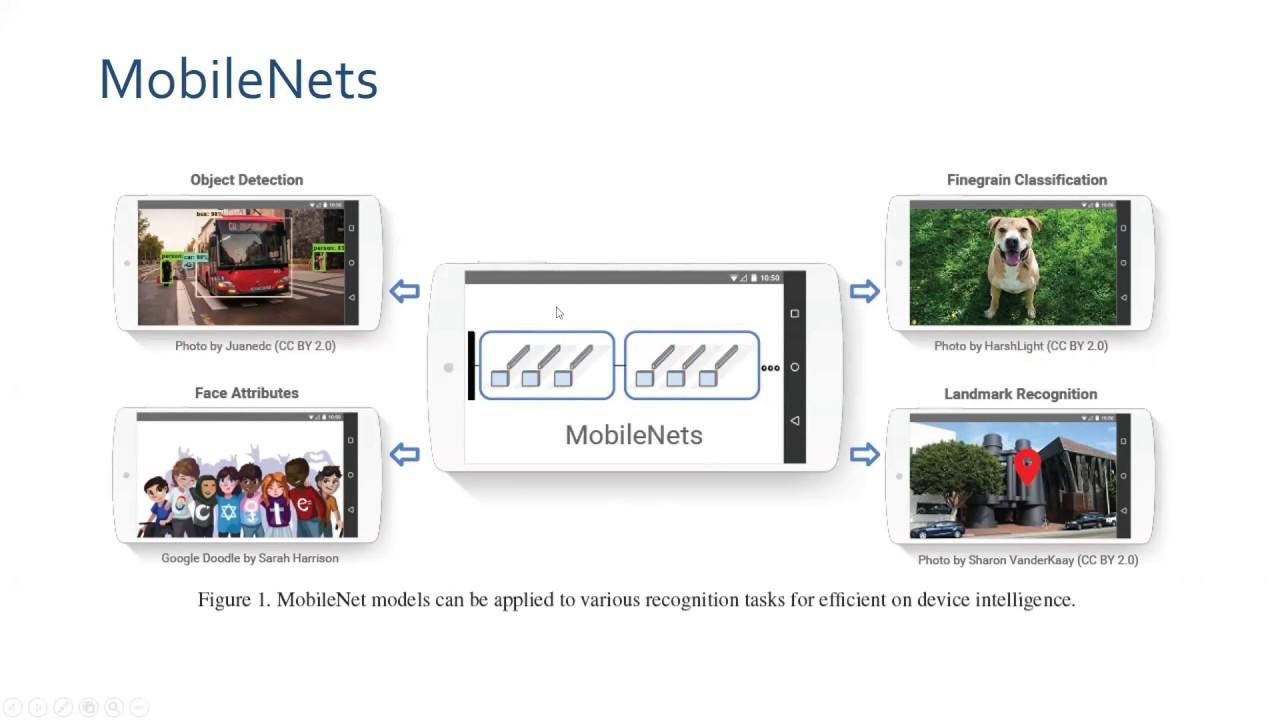 PR-044: MobileNet