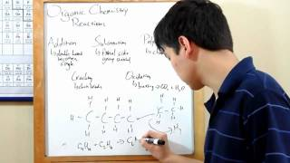 37 Organic Chemistry Reactions