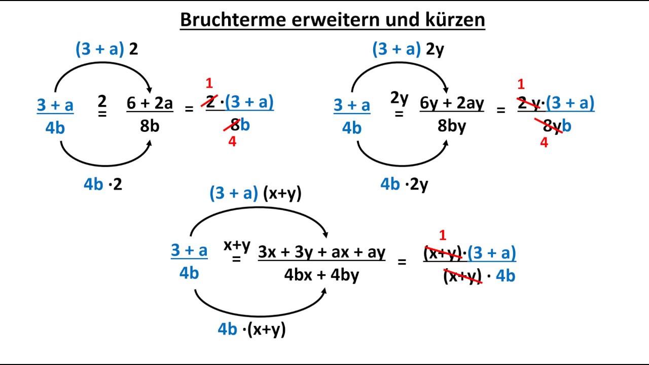 Erweitern Mathematik