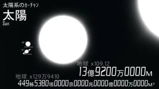 [宇宙ヤバイ] 人間から宇宙までの大きさ比較