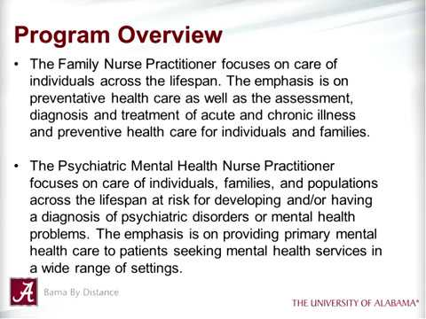Ua S Online Nurse Practitioner Programs Youtube