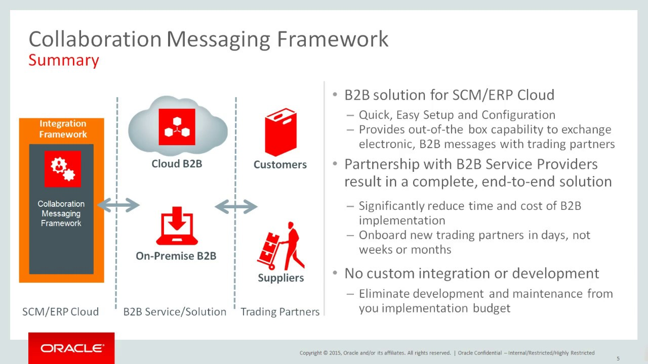 Simplify Business-to-Business Messaging in the Cloud with Oracle's  Collaboration Messaging Framework