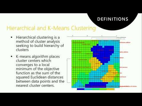 PathSOM: Pathway-based Human Disease Clustering Tool Using Self-Organizing Maps
