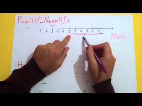 Matematik Konu Anlatimi Tam Sayilar 1 şenol Hoca