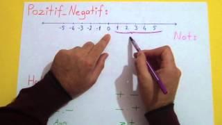 Tam Sayılar 1 (Çift-Tek Ve Pozitif-Negatif) Şenol Hoca Matematik