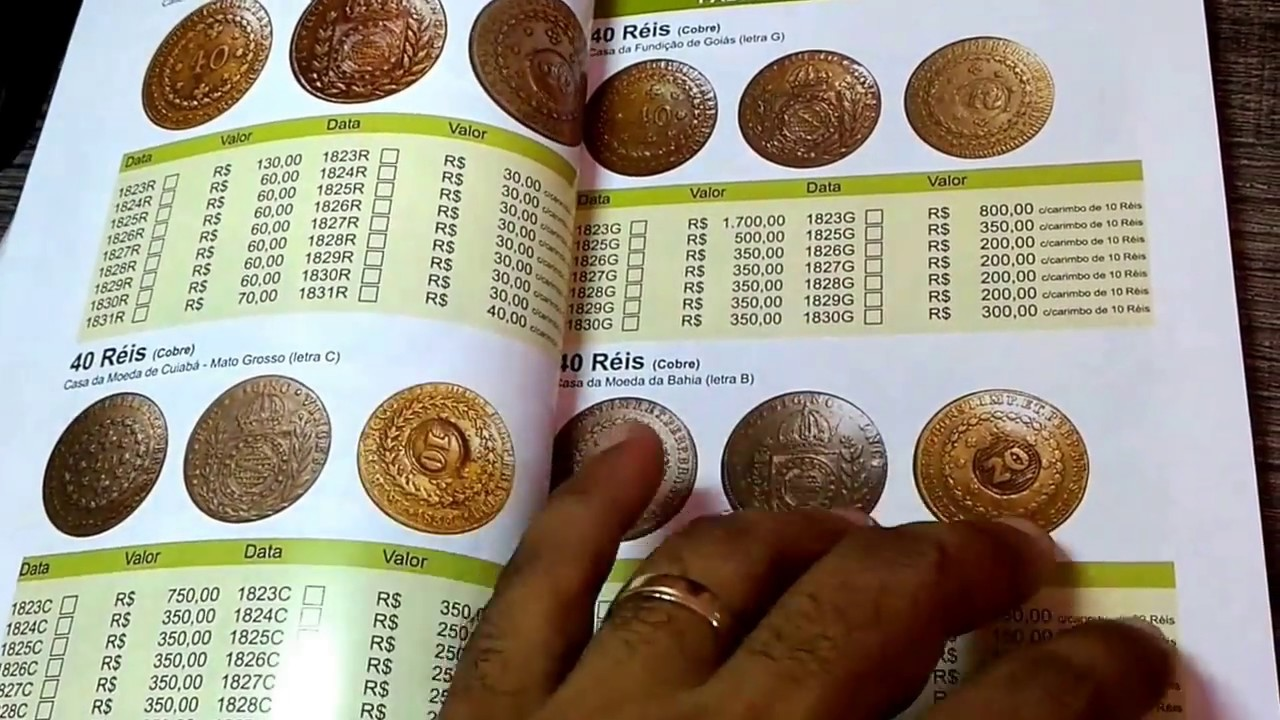 Roman Imperial Coinage Index by Issuing Authority