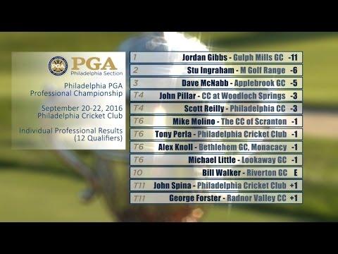 Philadelphia Section PGA Championship