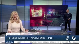 ABC 10News at 6pm Top Stories