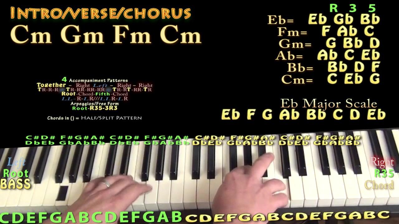 Not nice partynextdoor piano lesson chord chart youtube hexwebz Gallery