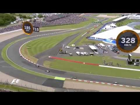 A Bird's Eye View of Silverstone | British Grand Prix 2016