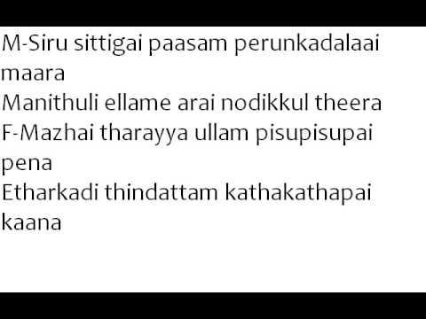 kannukul pothi vaipen-karaoke for male singers-with lyrics- cover by Bhanuravi