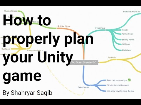 How to properly plan your Unity game like a mannered person